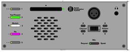 Danish interpretation system CM 6680 F
